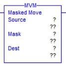 Instrucción MVM