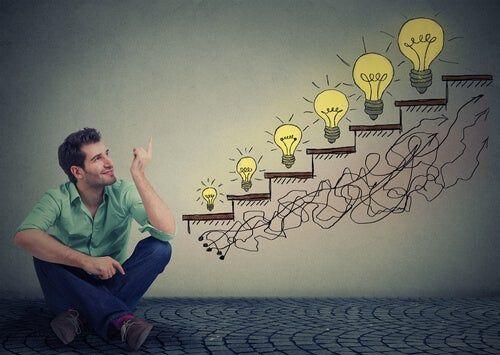 Método basado en retos; los 4 pasos