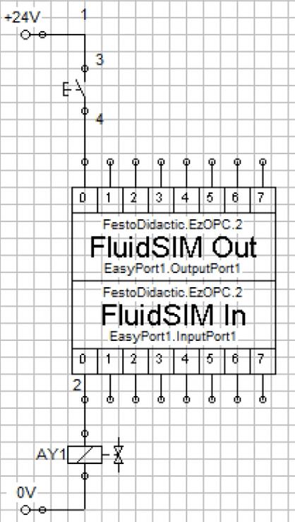 RSLogix 500 y FluidSim