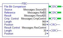 Configuración de una instrucción FBC