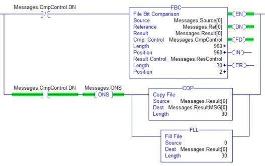 Almacenamiento ciclico en una instrucción FBC